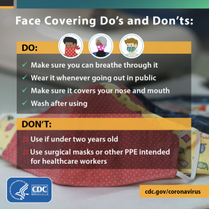 Properly wear a face covering